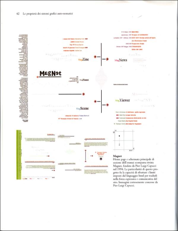 Design dell'informazione